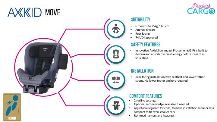 Axkid move safety ratings and features