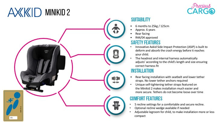 axkid minikid 2 safety ratings and features