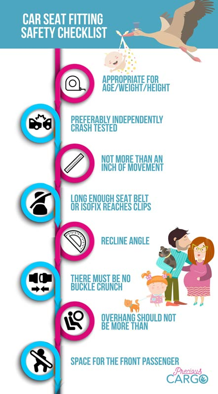 Car Seat Safety Checklist Infographics