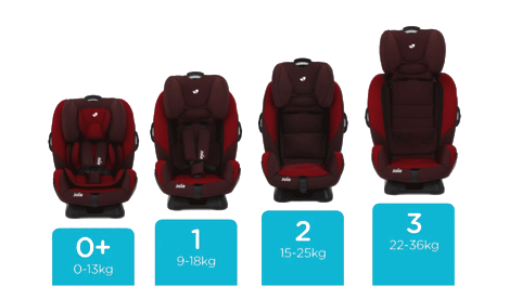 Choose-a-car-seat-suitable-for-a-newborn
