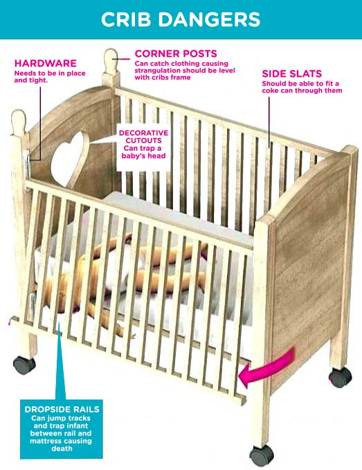The Dangers-of-Drop-Side-Cribs