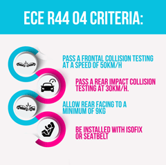 ECE-44-04-Rating-Certificate-Criteria-infographic