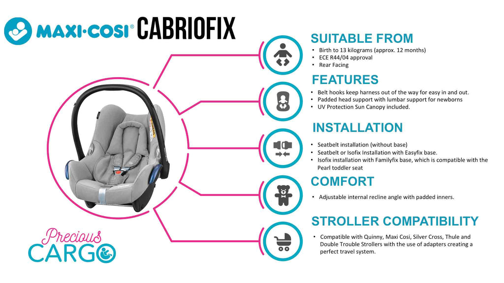 Maxi Cosi Cabrio Fix Rear Facing Car Seat