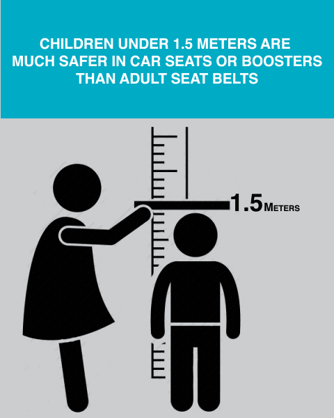 Much-Safer-in-a-Car Seat-Under-1.5-Meters