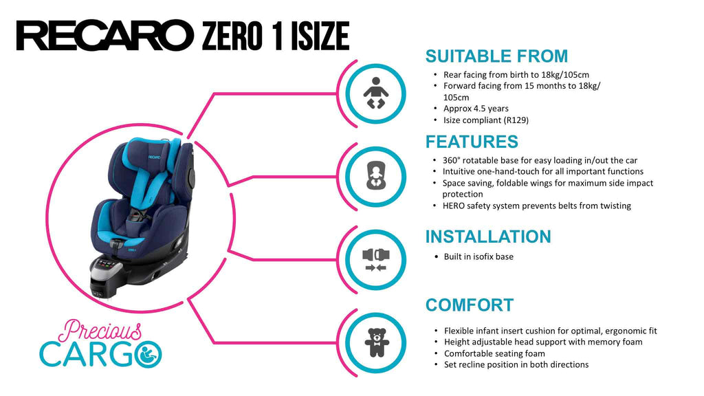Recaro Zero 1 iSize Rear facing Car Seat