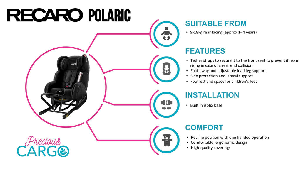 Recaro Polaric Rear Facing Car Seat