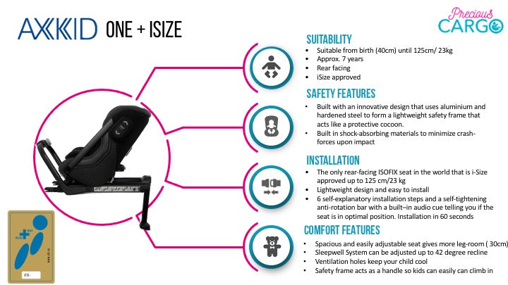 Axkid One Plus safety ratings and features