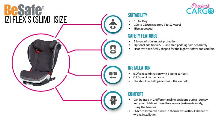 besafe izi flex s features and safety ratings