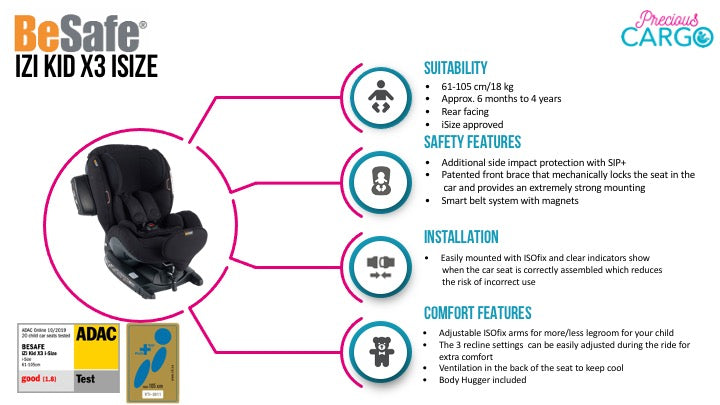 besafe izi kid x3 features and safety ratings