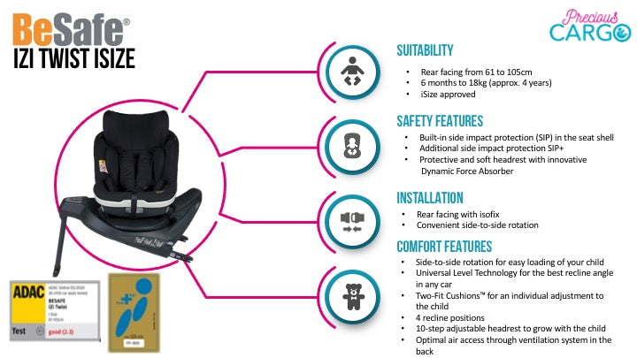 besafe izi twist features and safety ratings