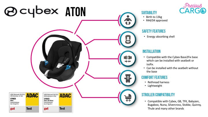 cybex aton safety ratings