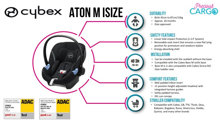 cybex aton m safety ratings and features