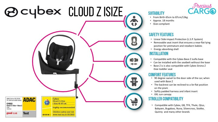 cybex cloud z safety ratings and features