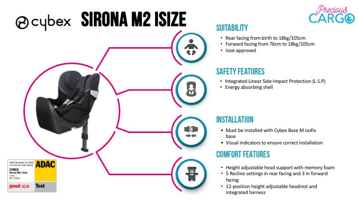 cybex sirona m2 safety ratings and features