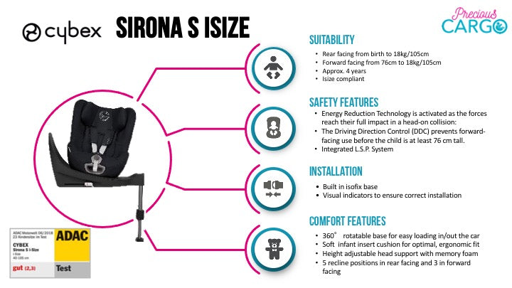 cybex sirona S safety ratings and features