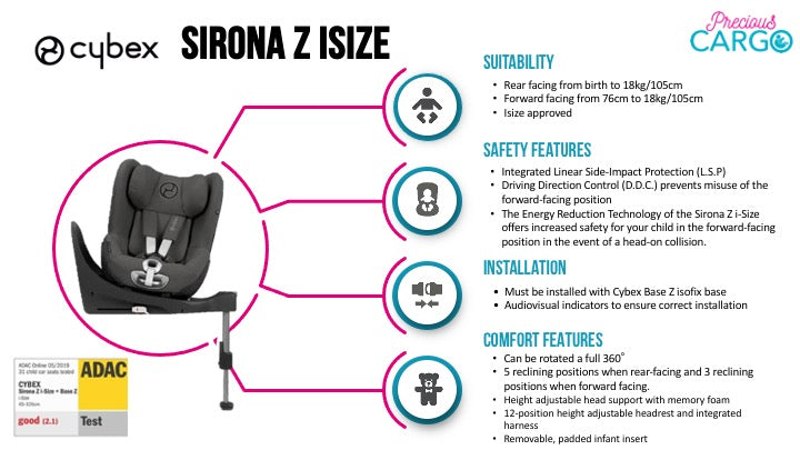 cybex sirona Z safety ratings and features