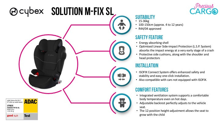 cybex solution M-fix SL safety ratings and features