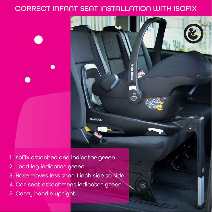 Installing a car seat with isofix