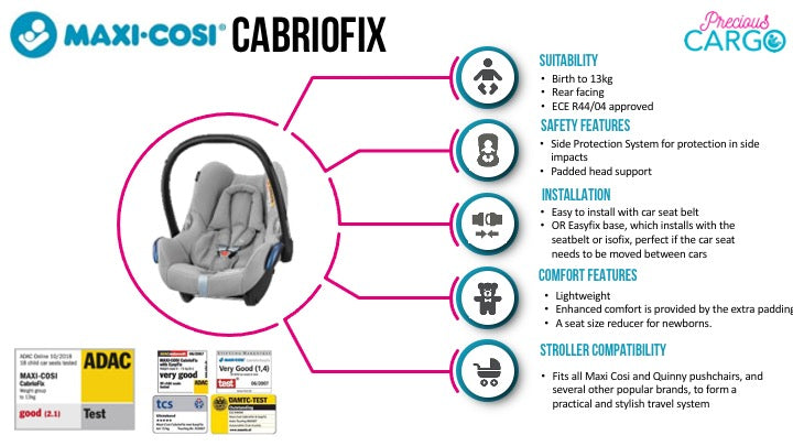 maxi cosi cabriofix safety ratings and features
