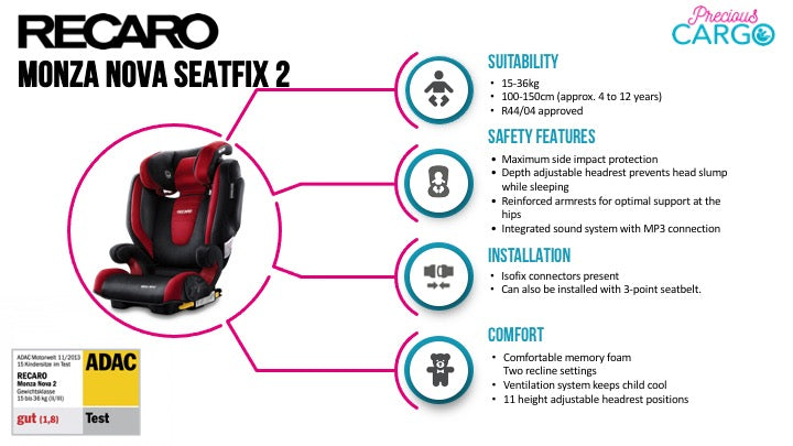 recaro Monza nova safety ratings and features