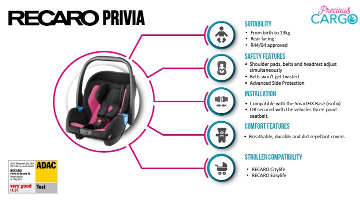 recaro privia safety ratings and features