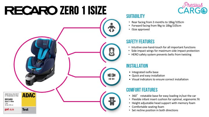 recaro zero 1 safety ratings and features
