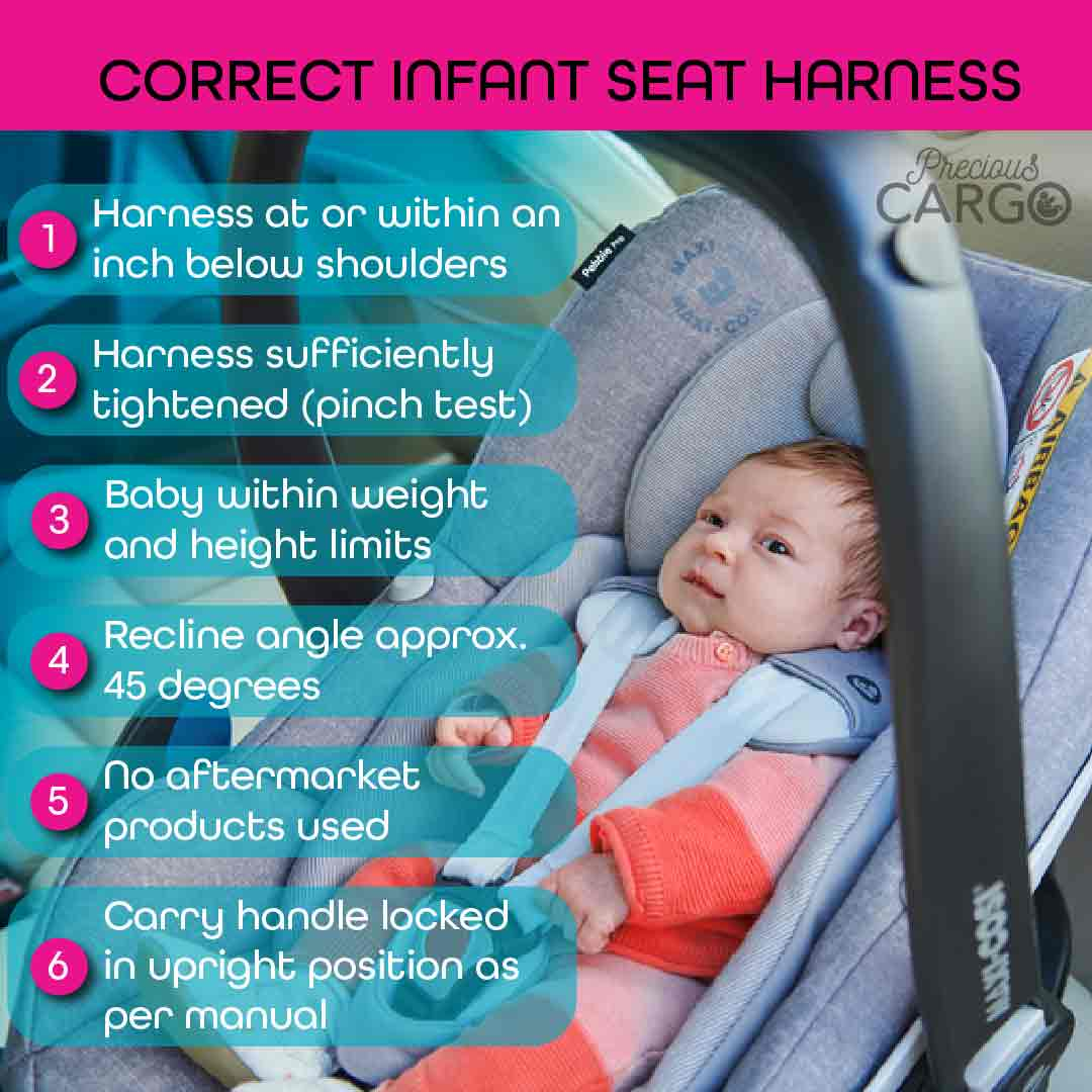Strapping a newborn into a car seat