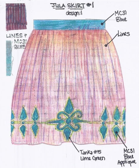FROM SKETCH TO SKIRT