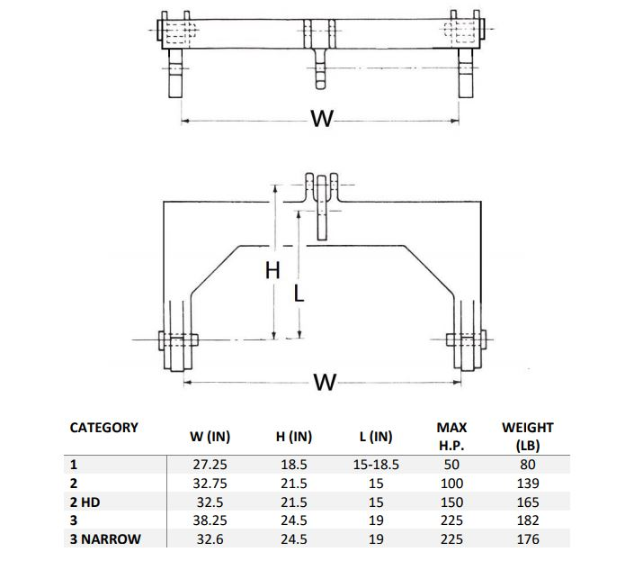 CAT 1 (Category 1) 3-Point Tractor Quick Hitch | ToolTuff Direct