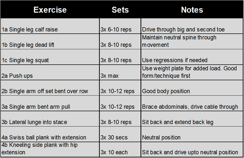 Inspire Athletic Strength set 2