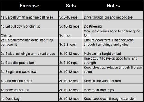 Inspire Athletic Strength Set