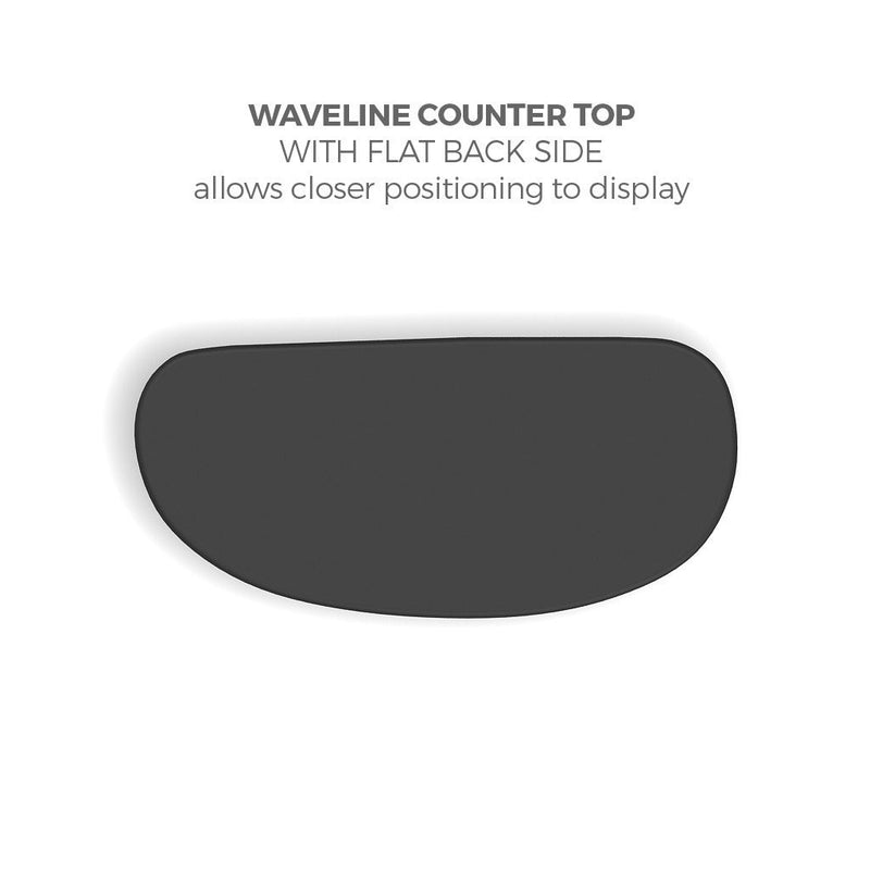 Waveline Counter