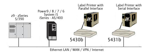 I-O Corporation 5431b Bar Code Printer Serial Print Server for iSeries  AS/400 and zSeries S/390