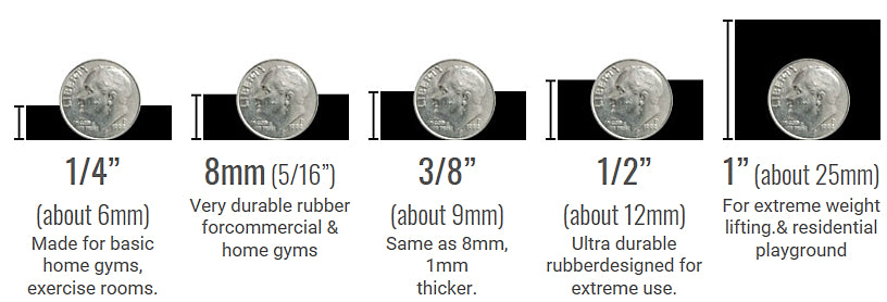 Rubber Flooring Thickness Comparison