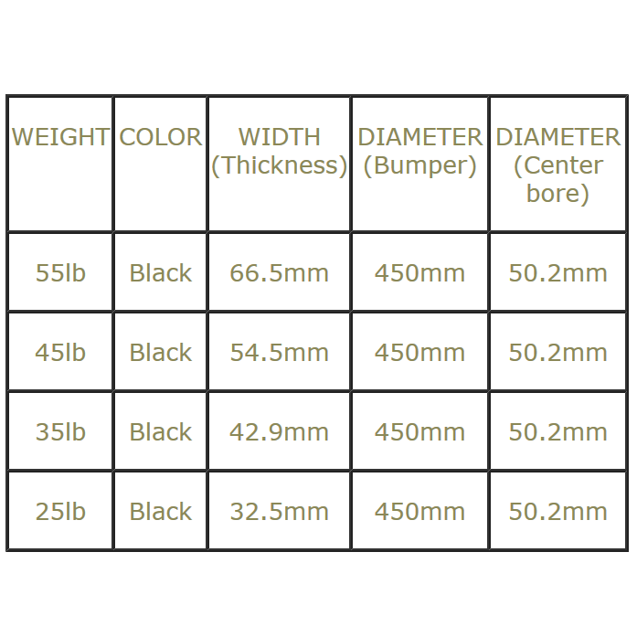 Troy Black Competition Bumper Plate Specifications