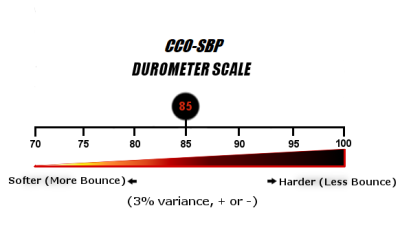 Troy Barbell Competition Plate Durometer Rating