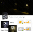 Waterproof IP65 Outdoor Led solar light wall lamps - ePeriod Led Lighting Store