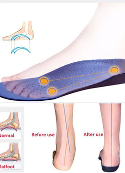 Insoles - Premium Orthotics Insoles
