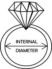 internal diameter ring size chart