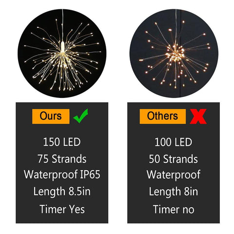 products/DIY-LED-Fairy-String-Light-150LEDS-Battery-Operated-Starburst-Holiday-Light-with-Remote-Control-Decoration-for.jpg