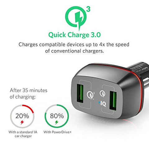 Anker Quick Charge 3.0 42W Dual USB Car Charger, PowerDrive+ 2 for Galaxy S7 / S6 / Edge / Plus, Note 5 / 4 and PowerIQ for iPhone 7 / 6s / Plus, iPad Pro / Air 2 / mini, LG, Nexus, HTC and More