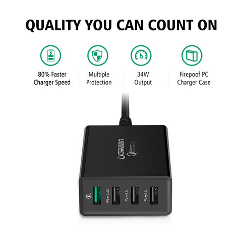 UGREEN QC 3.0 Charger 34W 4-Port USB Wall Charger with Qualcomm Quick Charge 3.0, Backward Compatible with QC 2.0, QC 1.0 for Samsung Galaxy, HTC, Huawei, Sony, Asus and QC-Ready Phones