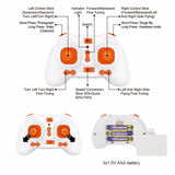 Easy to fly Nano Camera Quadcopter with Micro SD Card, Drones, [product_tags] - SGM Drones