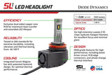 Diode Dynamics SL1 15+ Charger, Challenger, Chrysler 300 LED Headlight Upgrade