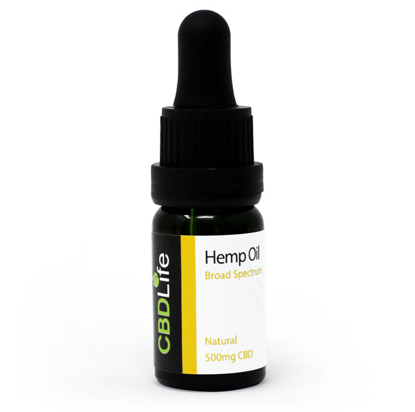 Hemp Oil Drops – 500mg CBD