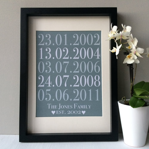 Family Special Dates Print