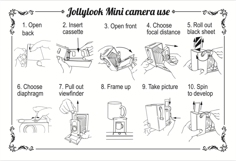 Instructions for Jollylook Mini