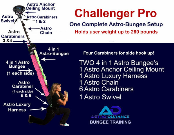 Challenger Pro Bungee System Itemized from AstroDurance Canada