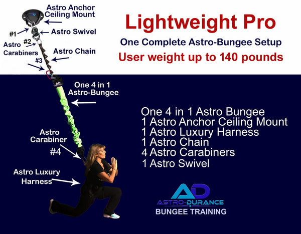 Lightweight Pro Bungee System Itemized from AstroDurance Canada