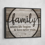 family where life begins and love never ends wall art